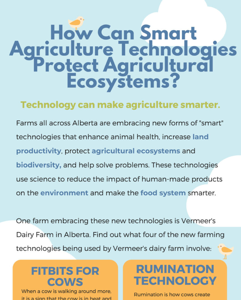 Solving Challenges with Smart Agriculture – A Project Exemplar